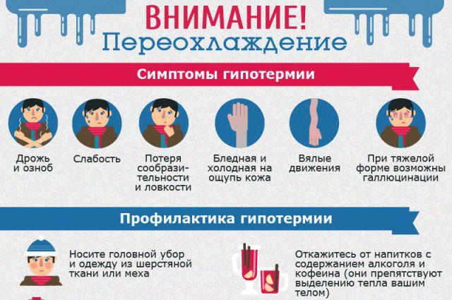 Симптомы и профилактика переохлаждения