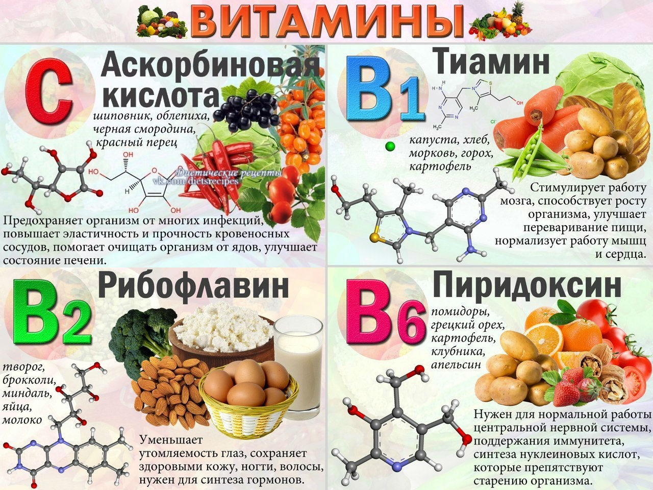 Витамины группы B и C