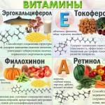 Витамины A, D, E, K