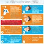 Как правильно закапывать глаза?