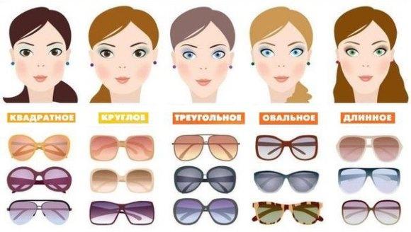 Как выбрать очки по форме лица?