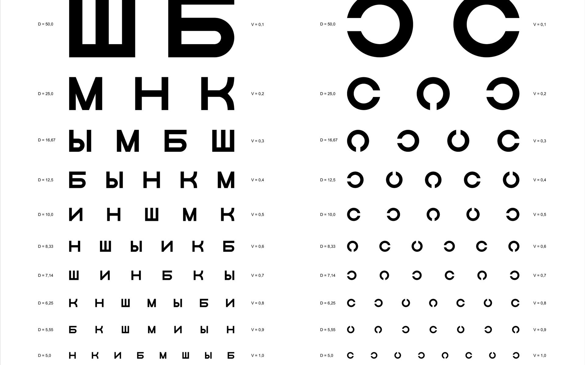 Таблицы Сивцева и Головина