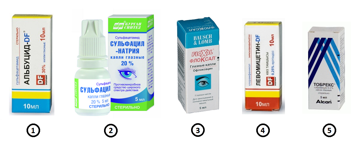 Альбуцид, сульфацил натрия, флоксал, левомицетин и тобрекс