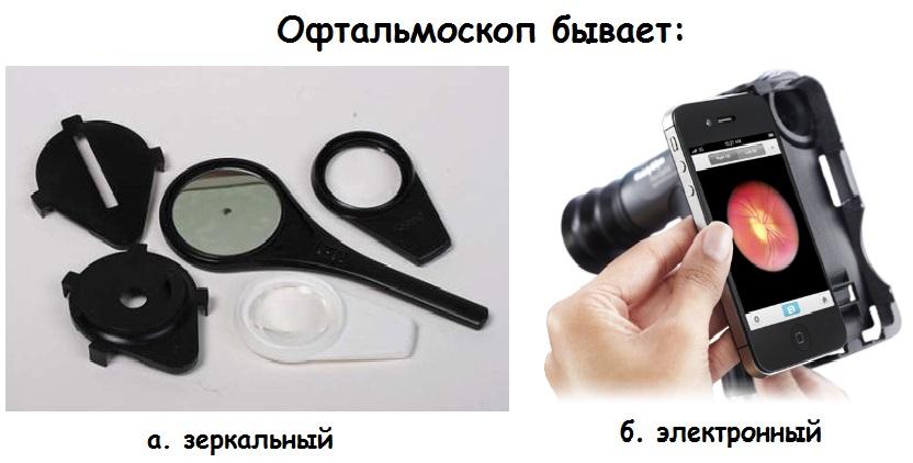 Офтальмоскоп зеркальный и электронный