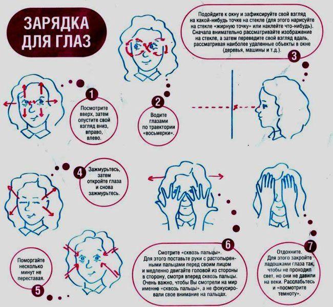 Зарядка для глаз: простой комплекс упражнений