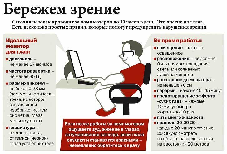 Правила для зрения при работе за компьютером