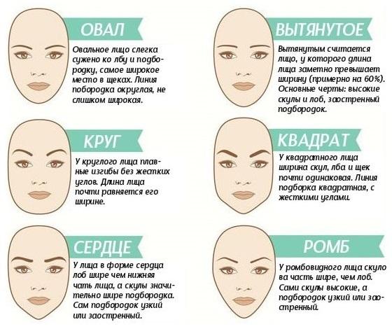 Как определить форму лица?