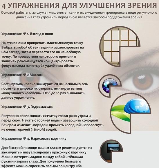 4 упражнения для глаз