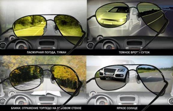 Как работают очки для водителей?