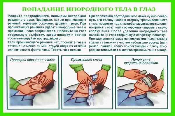 Первая помощь при попадании инородного тела